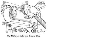 dodge starter wiring diagram dodge wiring diagrams online 96 neon starter wiring diagram