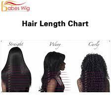 Hair Length Chart Women Brazilian Curly Hair Length Chart Lajoshrich Com