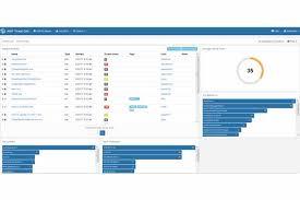 Malware Advanced Protection Grid Cisco Threat qxYE651w4