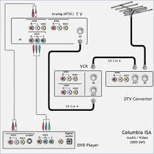 wiring diagram tv wiring diagram today wiring diagrams tv wiring diagram toolbox wiring diagram tv antenna tv wiring diagrams wiring diagram centre