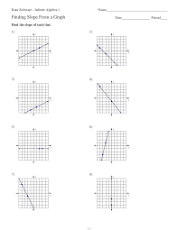graphing linear inequalities worksheet kuta graph worksheets collection of math them and try to