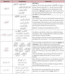 simplifying radicals worksheet with examples them and try to solve