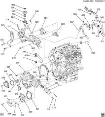 2008 impala wiring schematic 2008 image wiring diagram 2008 impala engine diagram 2008 wiring diagrams on 2008 impala wiring schematic chevrolet