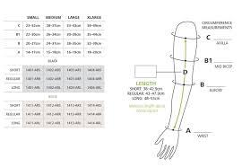Compreflex Sizing Chart Compreflex Arm Compression Wrap Bandages Plus