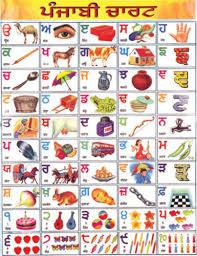 Punjabi Chart Punjabi Alphabet Chart Alphabet Image And Picture