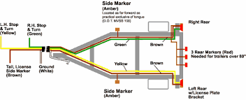 4 wire plug diagram images lights green wire runs to rear right turn brake circuit yellow wire