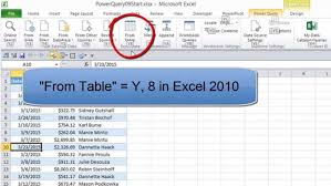 excel power query 09 merge multiple worksheets in workbook to into ...