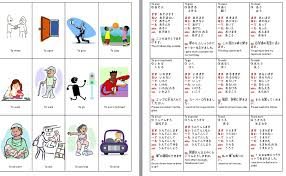 japanese verb te form chart factual japanese verb forms pdf japanese verb te form chart