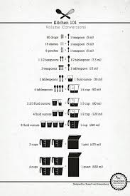 Kitchen Volume Conversions Easy Cheat Sheet That I Will