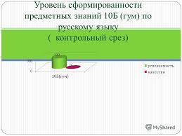 Презентация на тему Малый педсовет Адаптация обучающихся  14 Уровень сформированности предметных знаний 10Б гум по русскому языку контрольный срез