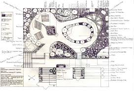 Small Picture Community Garden Designs Markcastroco