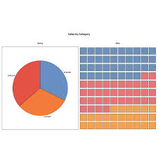 5 Unusual Alternatives To Pie Charts Tableau Software