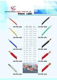 automotive wiring diagrams australia wiring diagram 12s Plug Wiring Diagram auto lock wiring diagram automotive diagrams 12s plug 12s trailer plug wiring diagram