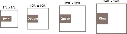 Mattress Mattress Sizes Queen Size Mattress For Sale Twin Size Bed