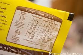 Splenda To Sugar Conversion Chart 49 Unbiased Splenda Conversion Chart