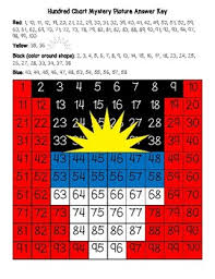 Antigua Chart Antigua And Barbuda Flag Hundred Chart Mystery Picture With Number Cards