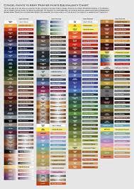 Citadel Color Conversion Chart Citadel Color Chart Coladot