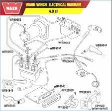 warn atv winch wiring diagram diagram Wireless Winch Remote Wiring Diagram at Wiring Diagram For Atv Winch