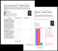analysis of a modest proposal essay a modest proposal essay a modest proposal essay atsl ip modest ethics alarms a modest proposal