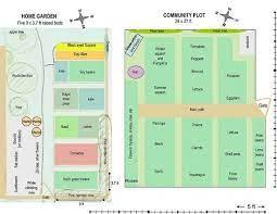 vegetable garden plans google search