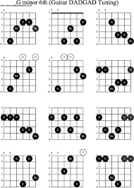 Finger Chart Guitar Notes 78 Prototypical Guitar Chords Finger Placement