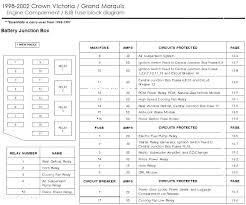 2001 dodge grand caravan sport fuse box diagram notasdecafe co 2001 dodge grand caravan sport fuse box diagram control relay what is 2001 dodge grand caravan