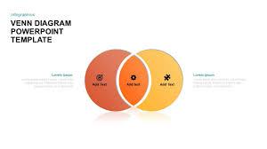 Diagram Venn Ppt 015 Venn Diagram Powerpoint Template Unforgettable Ideas 3