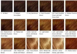 Black Hair Styles Hair Color Chart