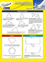 Interior Angles Chart Key Concept Chart Pearson