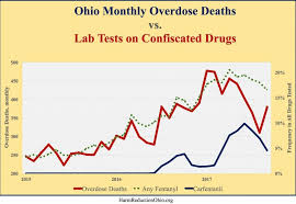 Ohio Drug Schedule Chart Special Report Carfentanils Deadly Role In Ohio Drug