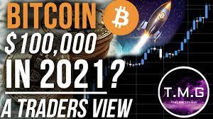 Advertising network bitcoin price kursk.kassir.ru. Can Bitcoin 100 000 In 2021 Altcoin Season Is About To Begin Cityam Cityam