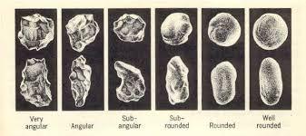 Roundness Chart Earthstudies Co Uk