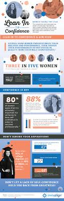 how important is confidence when it comes to your career inva career w pr graphic v3 1
