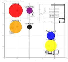 Power Bi Custom Visuals Class Module 07 Enhanced Scatter
