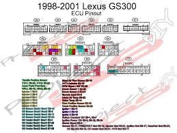1999 lexus gs300 wiring diagram 1999 lexus gs 300 cd player wiring diagram for boss cd player 1999 lexus gs300 wiring diagram 1999 lexus gs 300 cd player articles and images