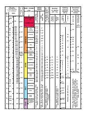 Wentworth Grain Size Chart Glg 100 Wentworth Grain Size Chart 30 20 4 3 2 10 5 4 3 1