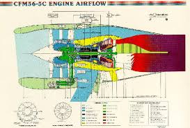 jet engine design diagram jet automotive wiring diagrams description jet engine jet engine design diagram