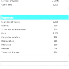 Church Budget Template Excel Church Profit And Loss Statement Template