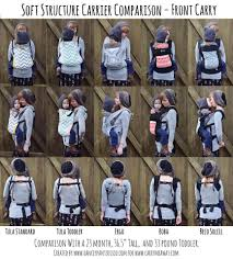 Baby Wrap Comparison Chart Soft Structured Carriers Visual Comparison Chart Front