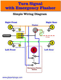 motorcycle emergency flasher wiring diagram wiring free wiring Turn Signal Flasher Wiring motorcycle emergency flasher wiring diagram wiring free wiring diagrams turn signal flasher wiring diagram