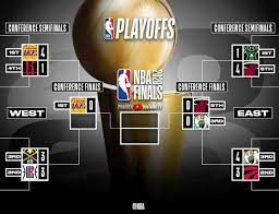2020 NBA playoffs: Conference Finals ...