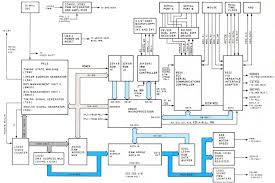 house wiring diagram visio house image wiring diagram functional flow block diagram visio the wiring diagram on house wiring diagram visio network
