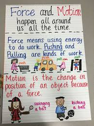 Google Motion Chart Example Force And Motion Anchor Chart Second Grade Science