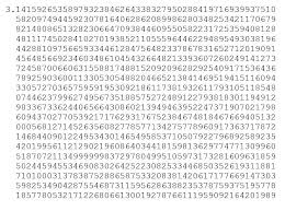 Pi Chart Visual Art Of 1000 Digits 5 Steps With Pictures