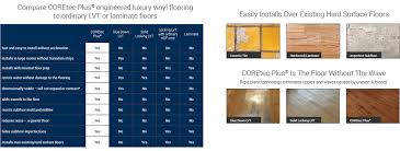 engineered wood installation coretec vinyl flooring