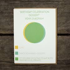 Birthday Venn Diagram Birthday Venn Diagram Under Fontanacountryinn Com