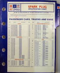 Delco Spark Plug Application Chart You Will Love Ac Delco Spark Plug Application Chart Ac Delco