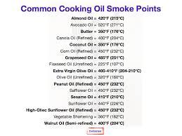 Almond Oil Smoke Point Thetastee