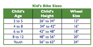 Bike Wheel Size Chart Age Complete Bike Frame Size Guide Bike Frame Measurement