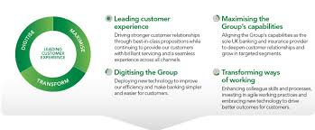 Lloyds Banking Group Organisational Structure Chart Our Strategy Lloyds Banking Group Plc